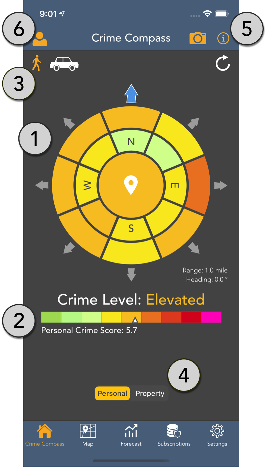 Crime Compass Features
